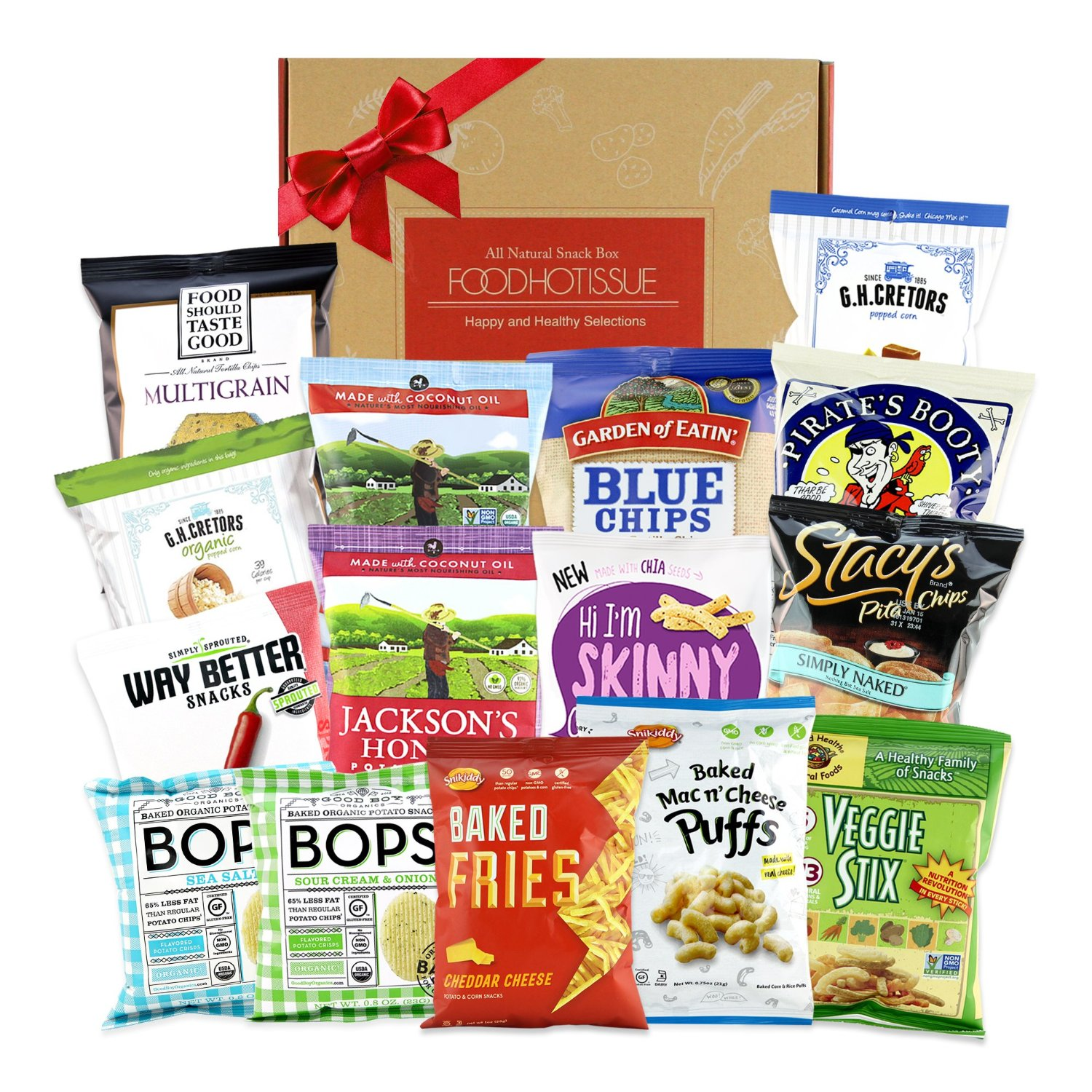 Healthy Christmas Gifts For The Fitness Enthusiast Fit